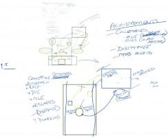 Mischief concept sketches